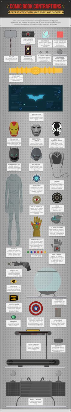 Watch The Evolution of Iron Man Armor, Plus 30 Iconic Comic Book Tools and Gadgets | Blog - M&M Tool Parts