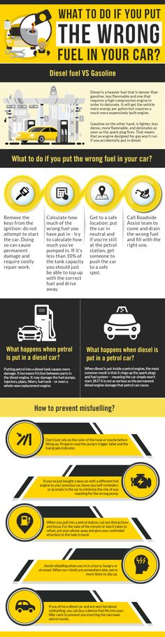 http://tororoadrunners.com/richmond/ Putting the wrong fuel into your vehicle can cause an extensive damage to your car engine. But don't worry, it's a common mistake to make. Find all about it in this infographic, brought to you by Toro Road Runners, Richmond.