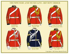 British; Dragoon Guards & Dragoons, Trumpeters & Musicians, Full Dress Tunic, shown in parade order, 1881-1905