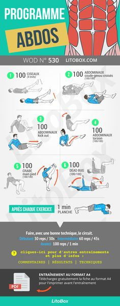 workout for love handles gym / workout for love handles ; workout for love handles at home ; workout for love handles gym ; workout for love handles for men ; workout for love handles flat stomach Pilates Training, Fitness Studio Training, Sport Banner, Love Handle Workout, Workout Bauch, Gewichtsverlust Motivation, Sports Memes, Love Handles, Sport Fishing