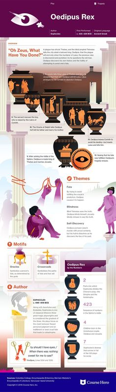 This @CourseHero infographic on Oedipus Rex is both visually stunning and informative!