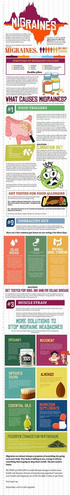 23 Best Infographics Images Chronic Pain Fibromyalgia Health