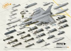 Dassault Rafale with optional armaments & mission pods. Probably needs opening in new tab & zoom to read.