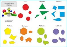 Logos, Maths, School, German Language, Teaching Reading, Dog Cards, Class Art Projects, Elementary Art, Math Education