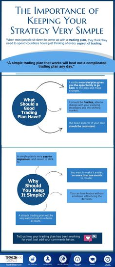 http://TradeFxDirect.com - Should your trading plan be elaborate and sophisticated? Read on to see the importance of a simplified trading plan.  100% sharing bonus, 40% power bonus and parallel trading join today at http://TradeFxDirect.com