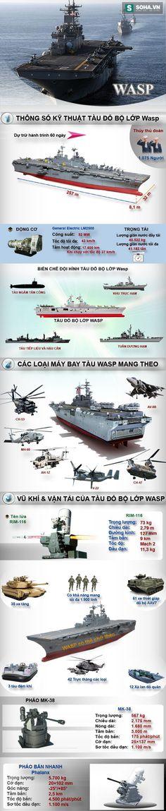 Khám phá sức mạnh tàu đổ bộ chủ lực của Thủy quân Lục chiến Mỹ - Ảnh 1.