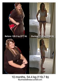 Honest Blog of beforer and After weight loss journey of a young woman