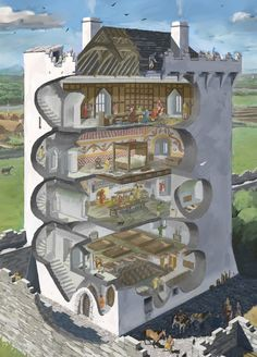 An interior illustration of a late Medieval Irish tower house castle