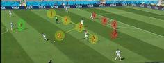 Grupo F: Argentina vs Iran  Posicionamiento defensivo Iran en Repliegue intensivo