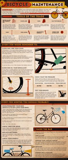 Bicycle Maintenance for the beginnger Great graphic on bicycle maintenance. See http://rec-law.us/162EmzN By Recreation Law Rec-law@recreation-law.com James H. Moss Google+ #Authorrank