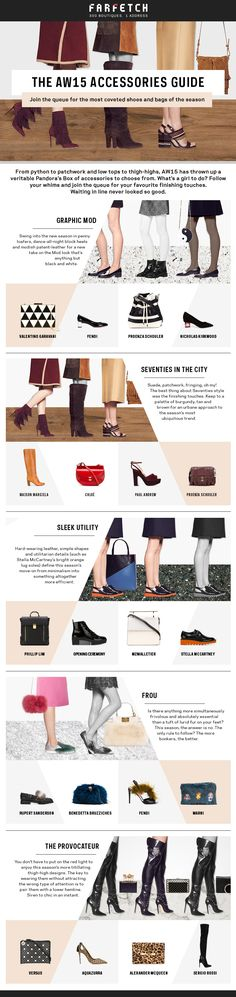 The AW 15 Accessories Guide #infographic #Fashion #Lifestyle
