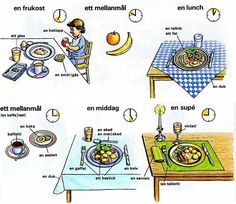Refeições Sweden Language, Learn Swedish, Visit Sweden, Pasti, Swedish Style, Some Words, Norway, Scandinavian, Education