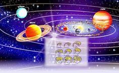Astroloji ve Embriyoloji..