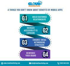 Our team of iOS Application Development have extensive knowledge with the 'Apple Platform' including iPhone and iPad and have worked with some of the biggest names in the industry Ios Application Development, App Development, Mobile Marketing, Digital Marketing, Starting A Company, Marketing Consultant, Marketing Materials, Web Design, Mobile Applications