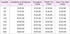 Cari Wedding Invitations [LMI012] [LMI012] - $0.00 : Cheap Wedding Invitations Free Response Card & Printed Envelops @ V.P