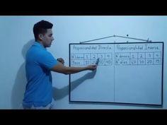 UD 2 Proporcionalidad directa e inversa: principales diferencias y aspectos g...