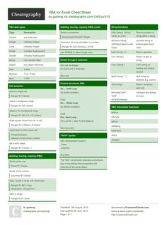 VBA for Excel Cheat Sheet from guslong. VBA for Excel (beginners level stuff) Visual Basic Programming, Computer Programming, Computer Science, Excel Cheat Sheet, Cheat Sheets, Kaizen, Vba Excel, Excel For Beginners, Excel Macros