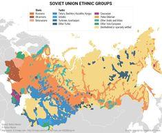 Soviet Union Ethnic Groups