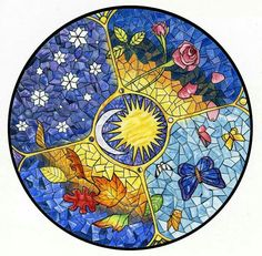 Solstices and Equinox
