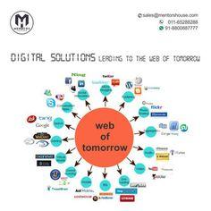 #SEOServicesIndia - How a Good Hosting Service Ensures Better Search Ranking? #SEOServicesDwarka #SEOAgencyDelhi #WebPromotionCompany #DigitalMarketingCompany #PPC #SEM #SMO #Branding #WebPromotionCompany Read More @ http://mentorshouse.jimdo.com/2016/06/21/how-a-good-hosting-service-ensures-better-search-ranking/