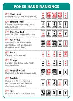 Texas Holdem Regeln Pdf