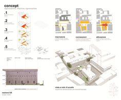 concept e schemi Project Presentation, Viera, Restoration, Layout, Architecture, Projects, Inspiration, Arquitetura, Log Projects
