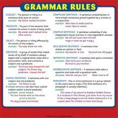 What are the basics of English grammar? English Grammar Rules, Grammar Tips, Grammar And Punctuation, Learn English Grammar, Teaching Grammar, English Writing Skills, Grammar Lessons, English Language Learning, Teaching Writing