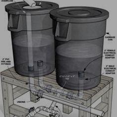http://www.familyhandyman.com/DIY-Projects/Green-Home/Saving-Water/how-to-build-a-rain-barrel