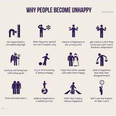 unhappy happy happiness