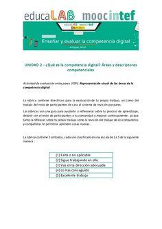 UNIDAD 2 - ¿Qué es la competencia digital? Áreas y descriptores competenciales Actividad de evaluación entre pares (P2P): ...