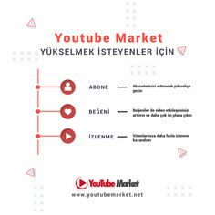 Youtube, Marketing, Youtubers, Youtube Movies