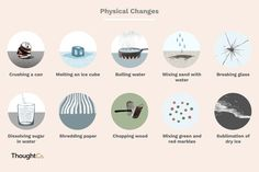 Examples of Physical Changes Compared With Chemical Changes is part of Physical Science Poster - Physical changes, like boiling water and dissolving sugar, involve a new form or shape of matter, but no chemical reaction Teaching Chemistry, Chemistry Experiments, Interactive Journals, Science Notebooks, Chemical And Physical Changes, Chemical Change, Changes In Matter, Science Display, Change Picture