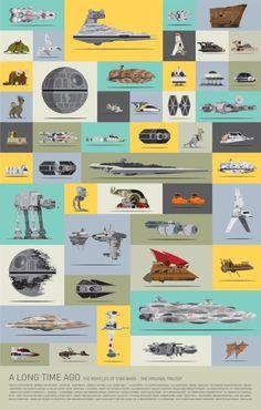 スターウォーズのほぼ全てのビークルと生き物が漫画チックなイラストに : ギズモード・ジャパン
