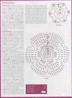 Paradie du crochet - 15. Sac-Pochette-Trousse - page 2 | korie.artblog.fr