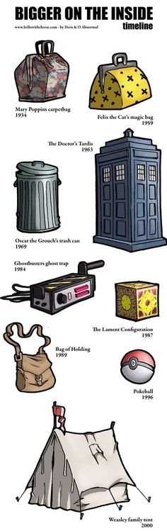 Bigger On The Inside Timeline (Found on Reddit) Mary Poppins, Felix the Cat, Doctor Who, Sesame Street, Ghostbusters, Hellraiser, Dungeons and Dragons, Pokemon, Harry Potter