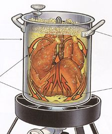 Tips to deep fry a turkey