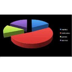 cursos de Word, Excel, Powerpoint http://barriobelgrano.anunico.com.ar/aviso-de/computacion_informatica/cusrsos_de_word_excel_powerpoint-8556115.html