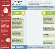 Corriere Salute 1011.2013 Infografica servizi salute mentale