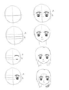 comment dessiner un visage, à la manière des Mangas !?