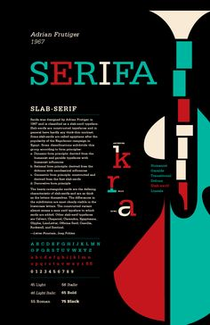 Serifa // No 3 Type Poster Series design by Hillary Thomas.  Font by Adrian Frutiger.