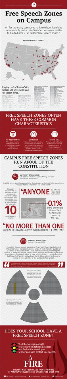 perspectives on free speech zones on college From some students' perspective, on the other hand, protecting free  whether  free speech is adequately protected on college campuses,.