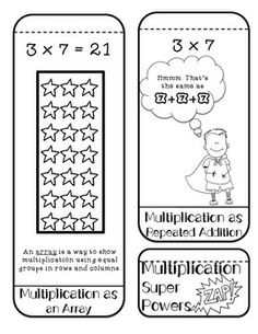 MULTIPLICATION WHEEL TEMPLATE TO PRACTICE THE BASIC FACTS
