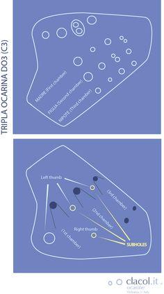 Clacol.it. tripla Ocarina do3(C3) finger holes chart   (445×800)  Verbania, Italy.