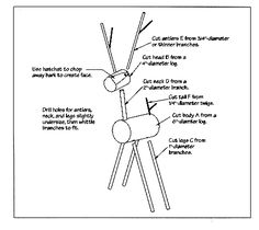 Easy Woodworking Plan: Log and Stick Reindeer