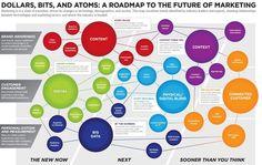 Tulevaisuuden markkinointi tuntee sekä tarinan että datan.