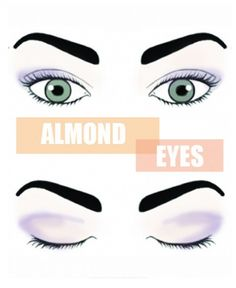 The best makeup for almond eyes.  Makeup application to suit your eye shape