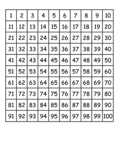 graphic regarding 100 Square Printable referred to as 7 Most straightforward Maths- 100 Sq. Actions pictures within just 2015