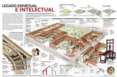 Spiritual and intellectual legacy