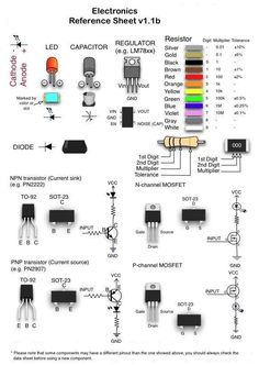 #Electronics #Reference Sheet - #Symbols Images Values #NationOfMakers