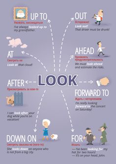 Educational infographic : How to use: LOOK, Teaching English Grammar, English Writing Skills, English Vocabulary Words, English Language Learning, Vocabulary Pdf, French Language, English Prepositions, English Idioms, English Phrases